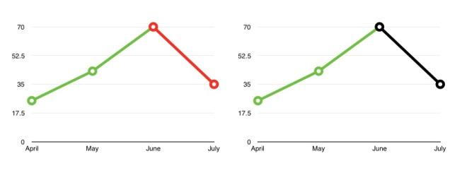 Chart JPEG